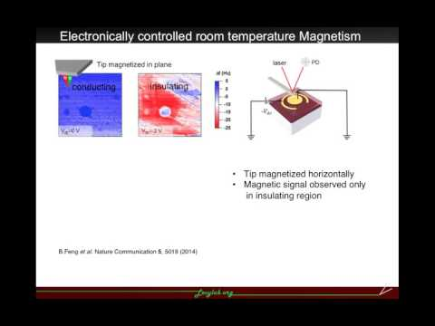 Qing Guo: Correlations between Magnetic and Piezoelectric Force Microscopy