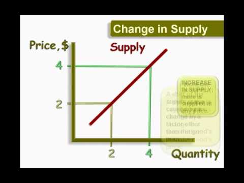 introduction to economics w tar An introduction to economics (wh moreland ) item preview remove-circle share or embed this item embed embed (for wordpresscom hosted blogs and archiveorg.