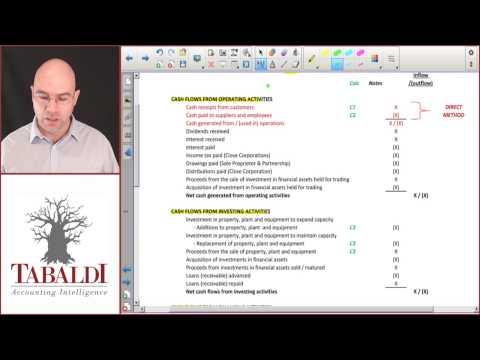 FAC1601- Cash flow statement direct method