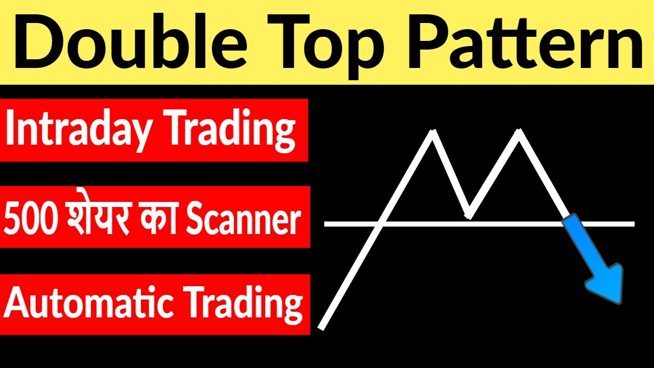 Double top pattern #IntradayTrading in hindi (Automatic Trading with Scanner)