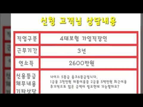 직장인 기대출과다자 추가대출 2240만원 성공사례
