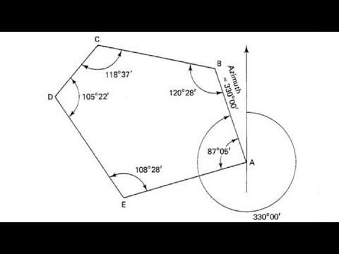 Surveying: Azimuth and Bearing Computations