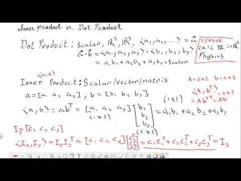 The difference between the dot product, and the inner product.