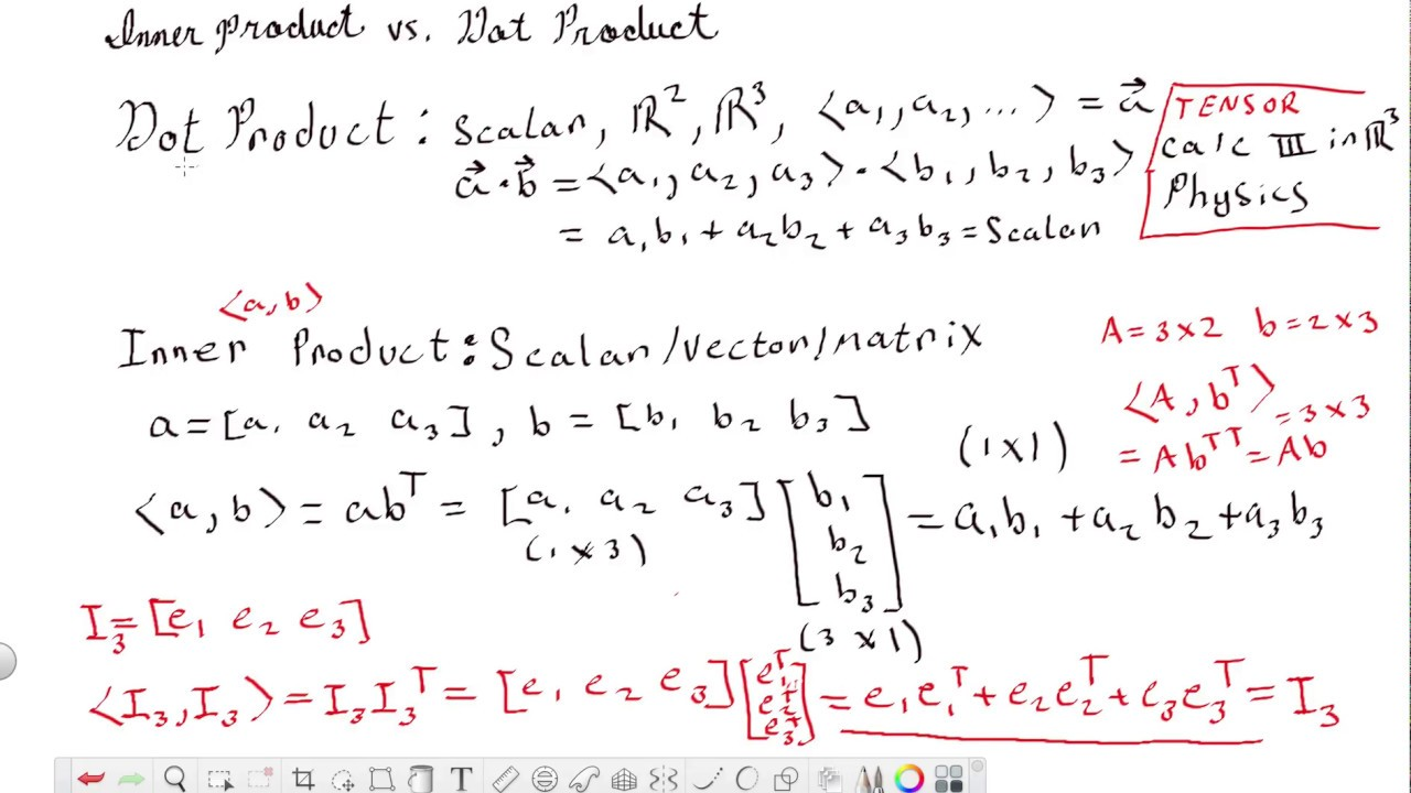 how to find dot product