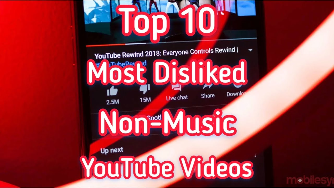 Top 10 Most Disliked Non Music Youtube Videos 2020 Top Top10s Youtube