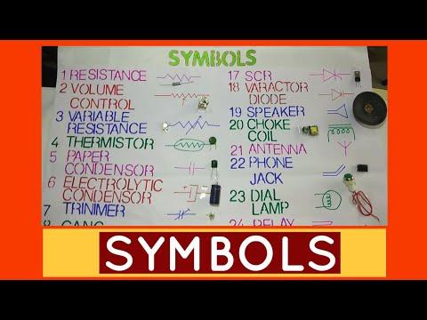 Basic Electronics Lesson 2