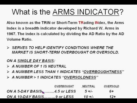 The Arms Index (TRIN) Explained by Bud Rolfs, Chief Technical Analyst at TFNN.com