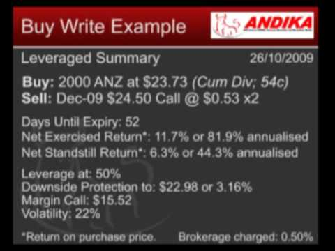 Option market exchange traded option