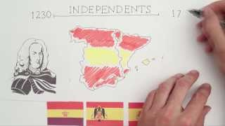El preu de ser espanyols