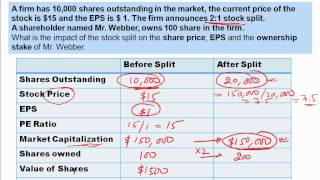 impact of stock split on stock This study presents evidence which indicates that stock prices, on average, react positively to stock dividend and stock split announcements that are uncontamin.