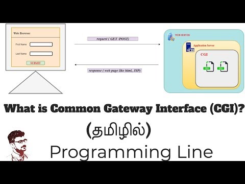 What is CGI? in Tamil (Web Application Course in Tamil) [Cla