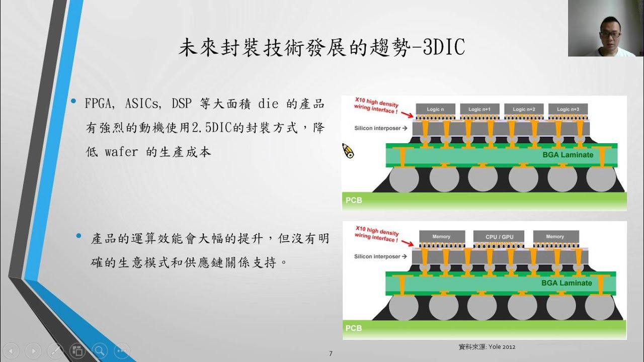 半導體封裝產業市場及技術前瞻 - GMBA - 劉育志 - YouTube