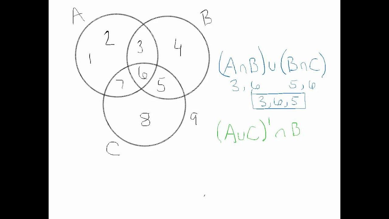 Venn diagrams hard youtube venn diagrams hard pooptronica