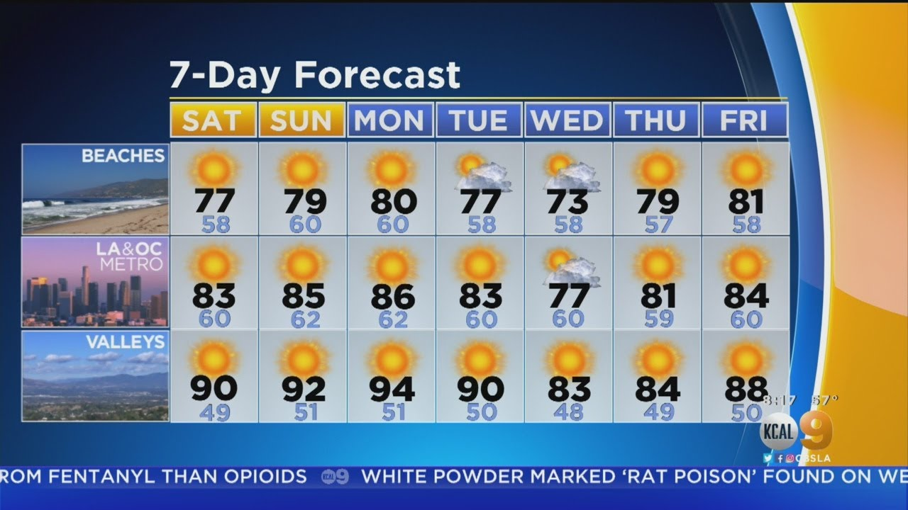 Alex Biston's Weather Forecast (10/5)