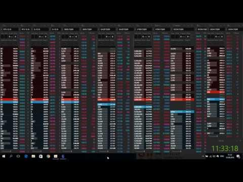 15.09 Время 11:25 - 18:45 | Trading Activity