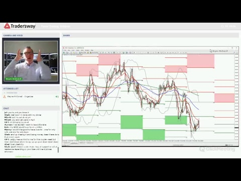 Forex.Today Live Trading Stream: Wednesday March 28, 2018
