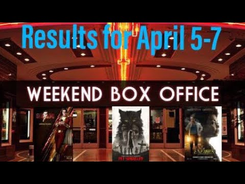 Box Office Results for April 5-7 2019!