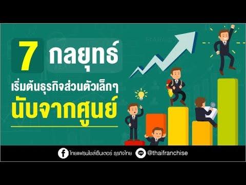 7 กลยุทธ์เริ่มต้นธุรกิจส่วนตัวเล็กๆนับจากศูนย์!