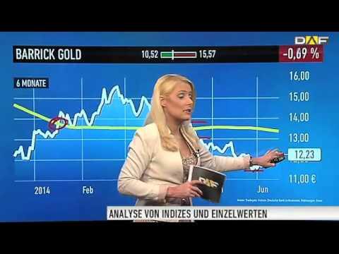 Aktie Barrick Gold