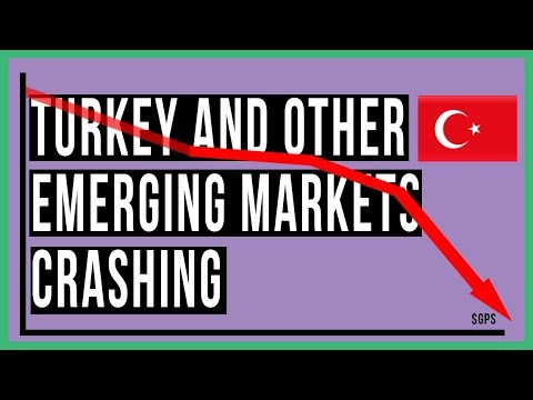 🇹🇷Turkey and Other Emerging Markets Are CRASHING as Currency Drops 20%!