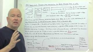 Virologie entdecken XXI:RNA-Interferenz, #XXI-2:Die Biochemie.