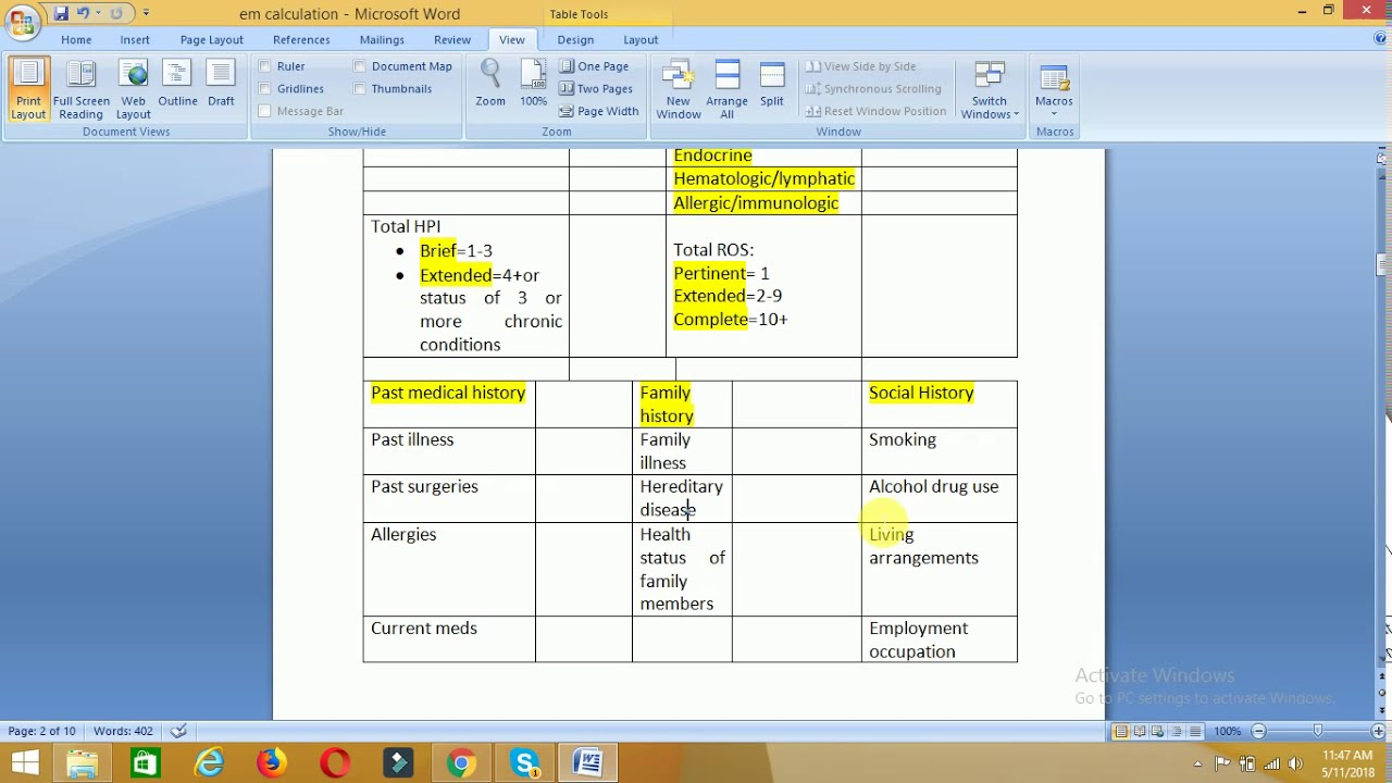 Medical Coding | Evaluation and Management calculation for ED Coding |  Emergency Department