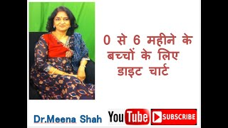 Dr Meena Shah - Child's Diet 0 6 Months In Hindi Language - Wellness & Health Care