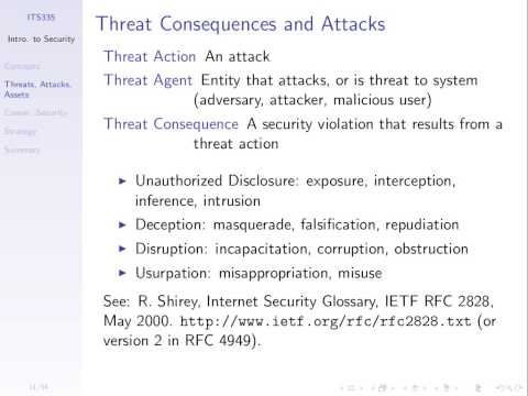 Introduction to IT Security (ITS335, Lecture 1, 2013)