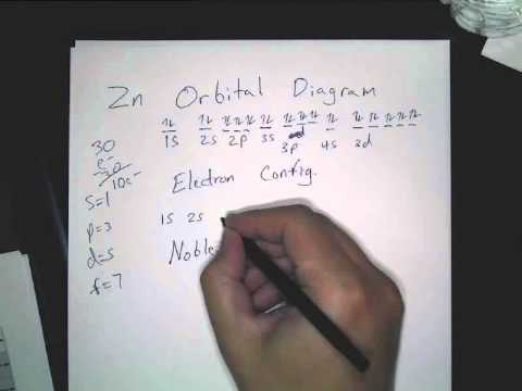 How To Make An Energy Level Diagram Wiring For 1972 Chevy Truck Orbital Of Zinc (zn), Electron Configuration, And Abbreviated Configuration - Youtube