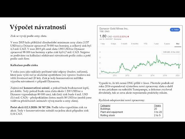 Investice do zlata skrze akcie: Dynacor Gold nabízí 15% návratnost
