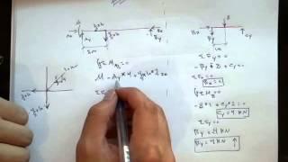 mohamad mazen statics chapter 6 part 3