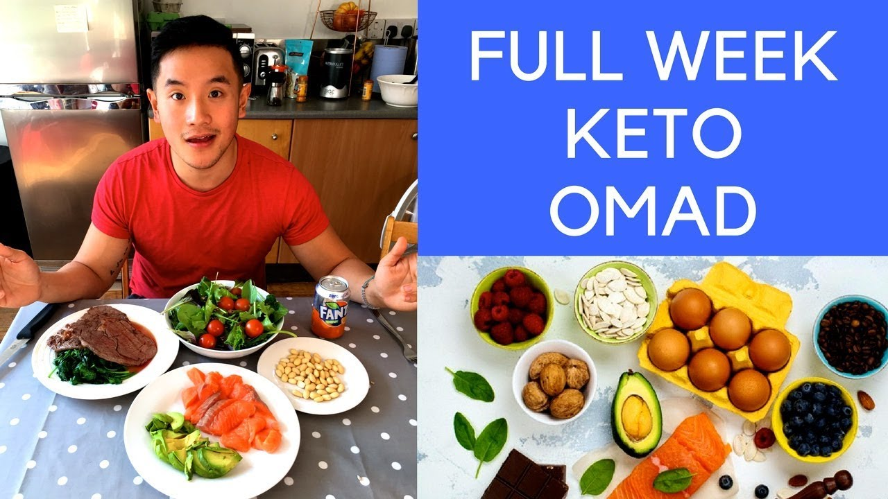 what to expect on keto diet day one