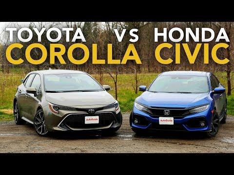 2019 Toyota Corolla vs Honda Civic Hatchback Comparison
