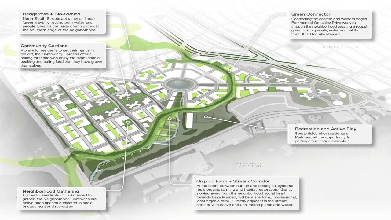 Parkmerced vision plan receives an honor award for regional urban design youtube Urban design vs urban planning