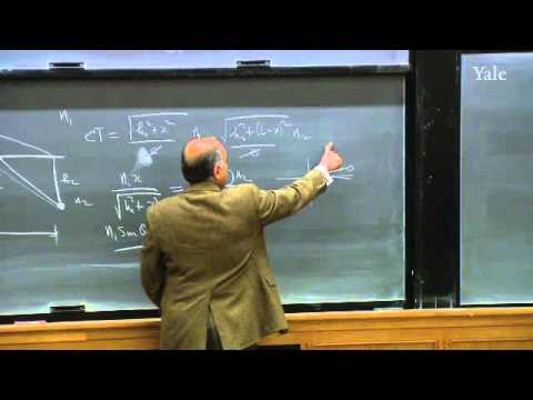 16. Ray or Geometrical Optics I