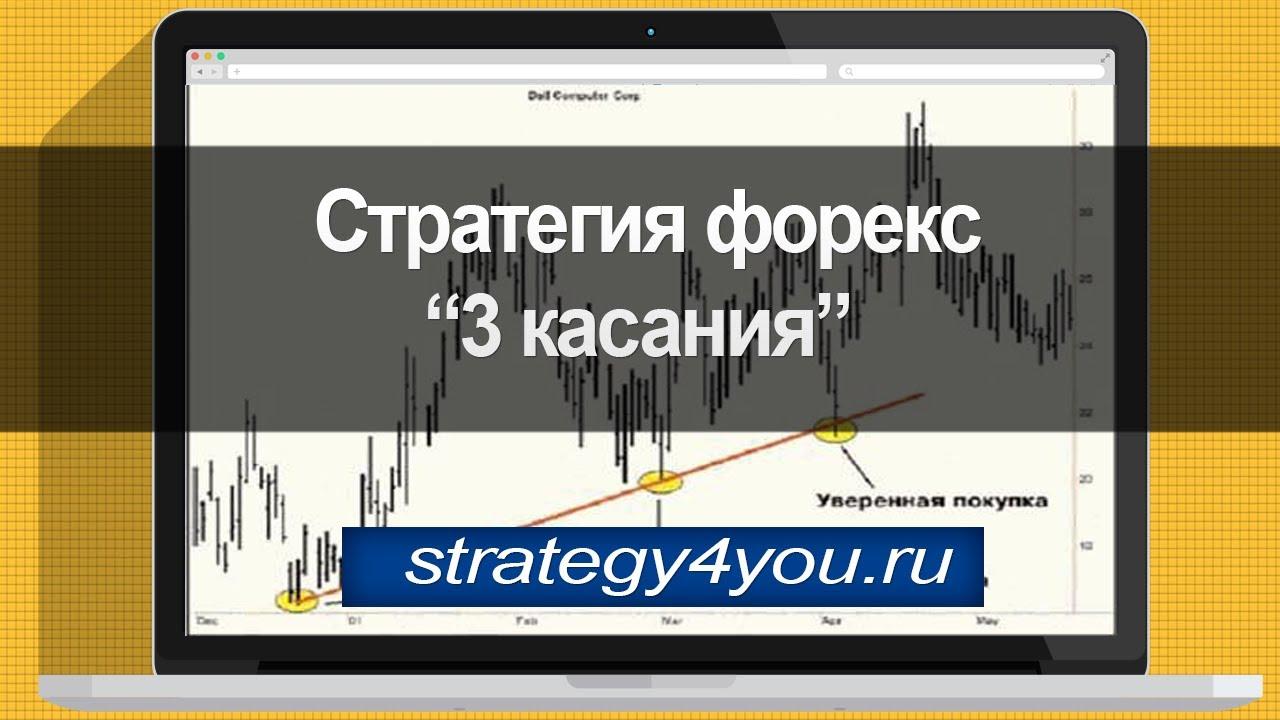 Стратегии форекс 3 касания metatraider 4