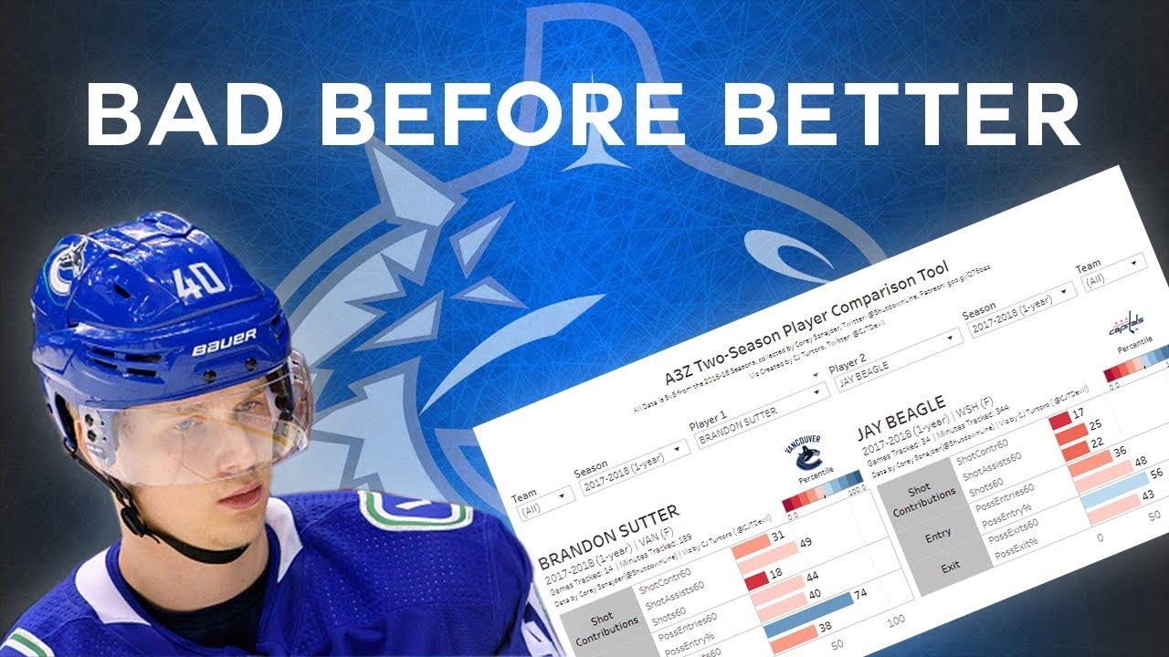9b7c35dadbafd The Vancouver Canucks are going to be bad. And that s a good thing ...
