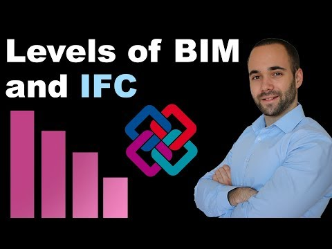 Levels of BIM and the IFC Standard