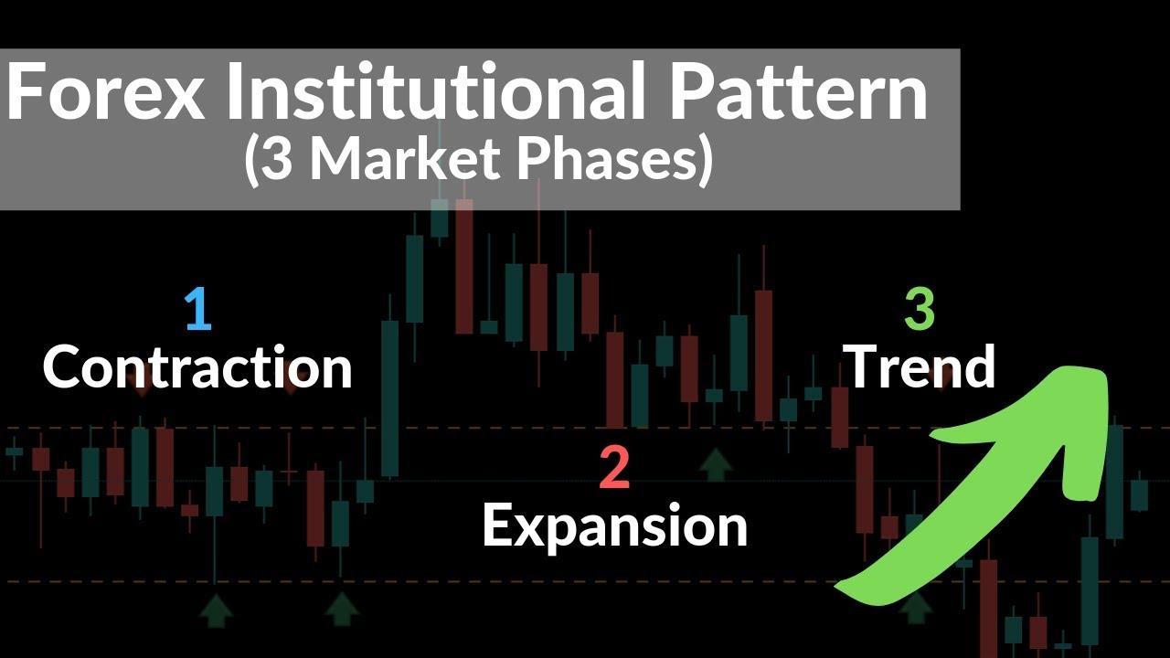 Market Maker Manipulation | Just About Trading