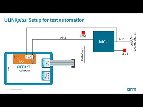 This quick start tutorial shows how to use ULINKplus integrated IO pins for test automation.  It explains the hardware connection to a target, shows pin configuration in µVision and demonstrates manual and script-based control over the ULINKplus IO pins.  This is the 3rd out of 3 introduction videos covering the key ULINKplus features: 1) Debug and Trace 2) Power Measurement 3) Test Automation / IO pins control  For more information, visit www.keil.com/ulinkplus