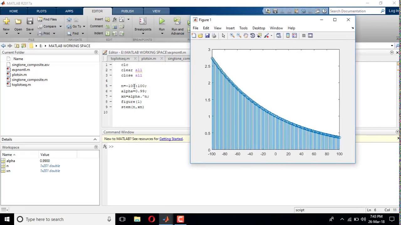 Plot exponential signal in Matlab
