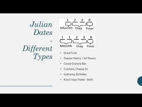 Types Of Julian Dates