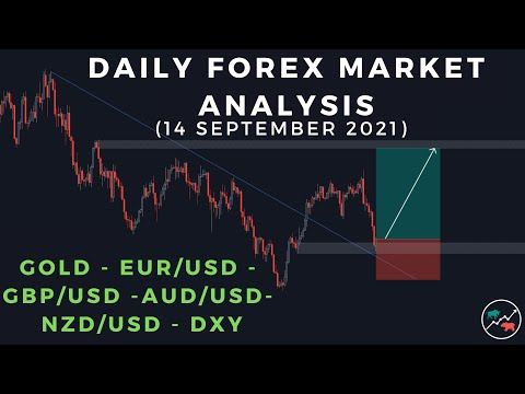 GBPUSD, EURUSD, NZDUSD, AUDUSD, GOLD & DXY - Daily Forex Market Analysis - Volume 115.