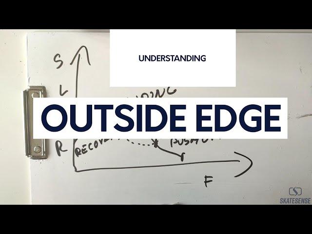 Hockey Skating | Outside Edge | WHEN? WHY? FIX