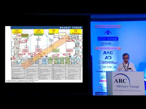 """""""Integration of Manufacturing Excellence with Industry 4.0""""– Chethan K and Praful,  Bharat Forge"""