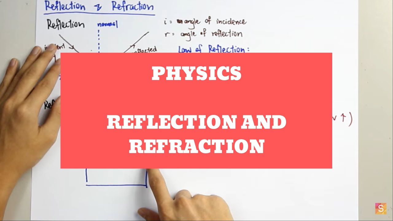 conceptual physics chapter 29 reflection and refraction Chapter 29 reflection and refraction review questionspdf free pdf download now source #2: chapter 29 reflection and refraction review questionspdf.