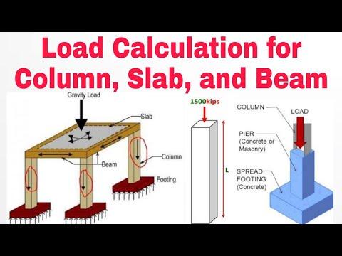 Load Calculation On Column Beam Slab