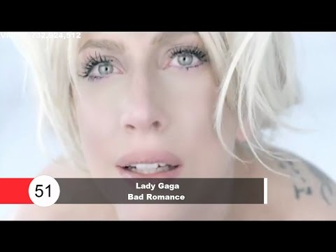 Top 100 Most Viewed Songs Of All Time (VEVO)