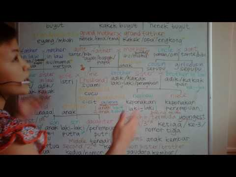 LEARN INDONESIAN LANGUAGE #31 FAMILY TREE