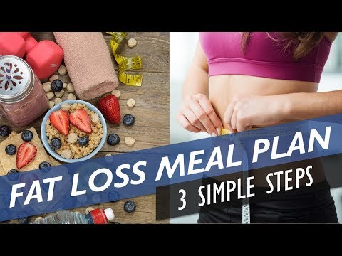 How To Make A Meal Plan To Lose Weight (Men & Women)